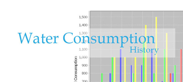 Water Consuption History Header